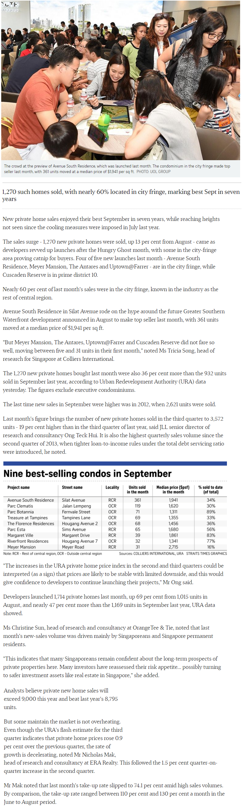 Ki Residences - New Private Home Sales Hit A High In Sept